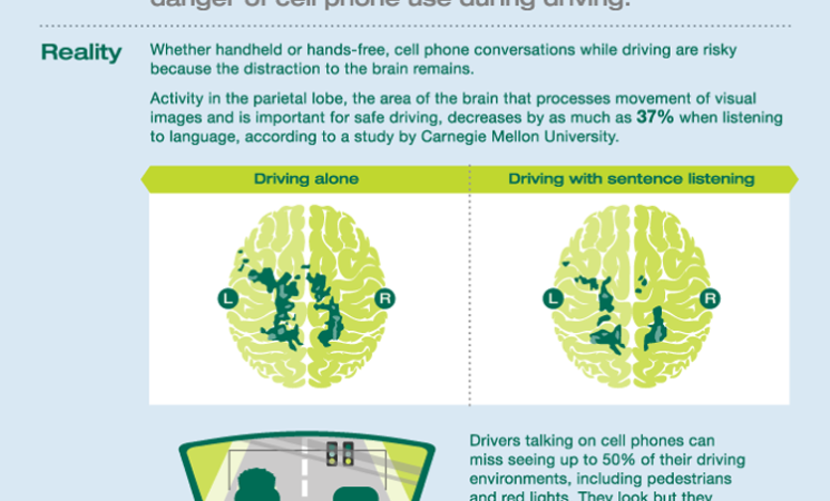 Debunking the Myths of Cell Phone Distracted Driving